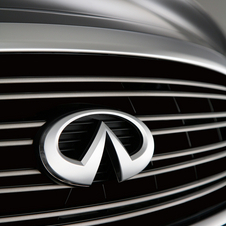 Infiniti has worked since 2008 to expand into 20 dealers in Europe