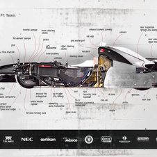 Sauber made a fully annotated version to explain the car's components