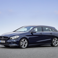 Mercedes-Benz CLA 200 Shooting Brake 4Matic