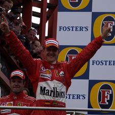 Rubens Barrichello raced with Ferrari from 2000 to 2005