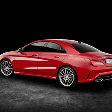 Mercedes-Benz CLA 220d 4Matic