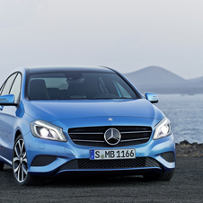 Compact sales are up over 80% for Mercedes