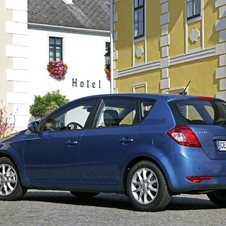 Kia cee'd 1.6 CRDi 115hp AT EX