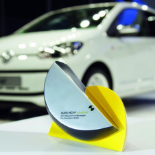 Volkswagen Up wins Euro NCAP Advanced Award