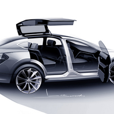 Tesla Debuts Model X: the Gullwing Crossover