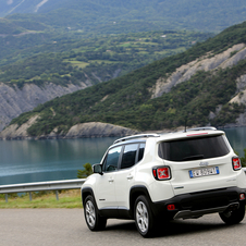 Jeep Renegade 2.0 MJD AWD MTX Limited