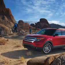 Ford Explorer 3.5 Ti-VCT AWD