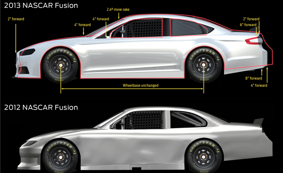 NASCAR Taking First Steps to Make Cars Look More \'Real\' :: News ...