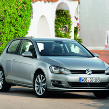The Golf received more than double the points of the second place Toyota GT86/Subaru BRZ