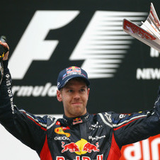 Vettel leads the points race and may be world champion