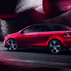 Rumor Confirmed: VW GTI Cabrio Coming to Geneva