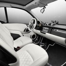The interior gets white leather to match the interior