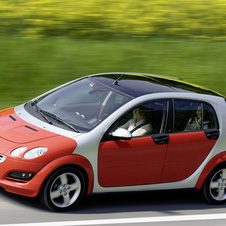 The Smart Forfour was a failure the first time from 2004 to 2006