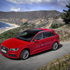 It will add the A3 e-tron and g-tron in 2014