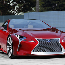 Lexus LF-LC May See Production