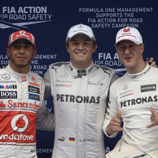 Rosberg dominates China qualifying