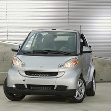 smart fortwo passion cabriolet